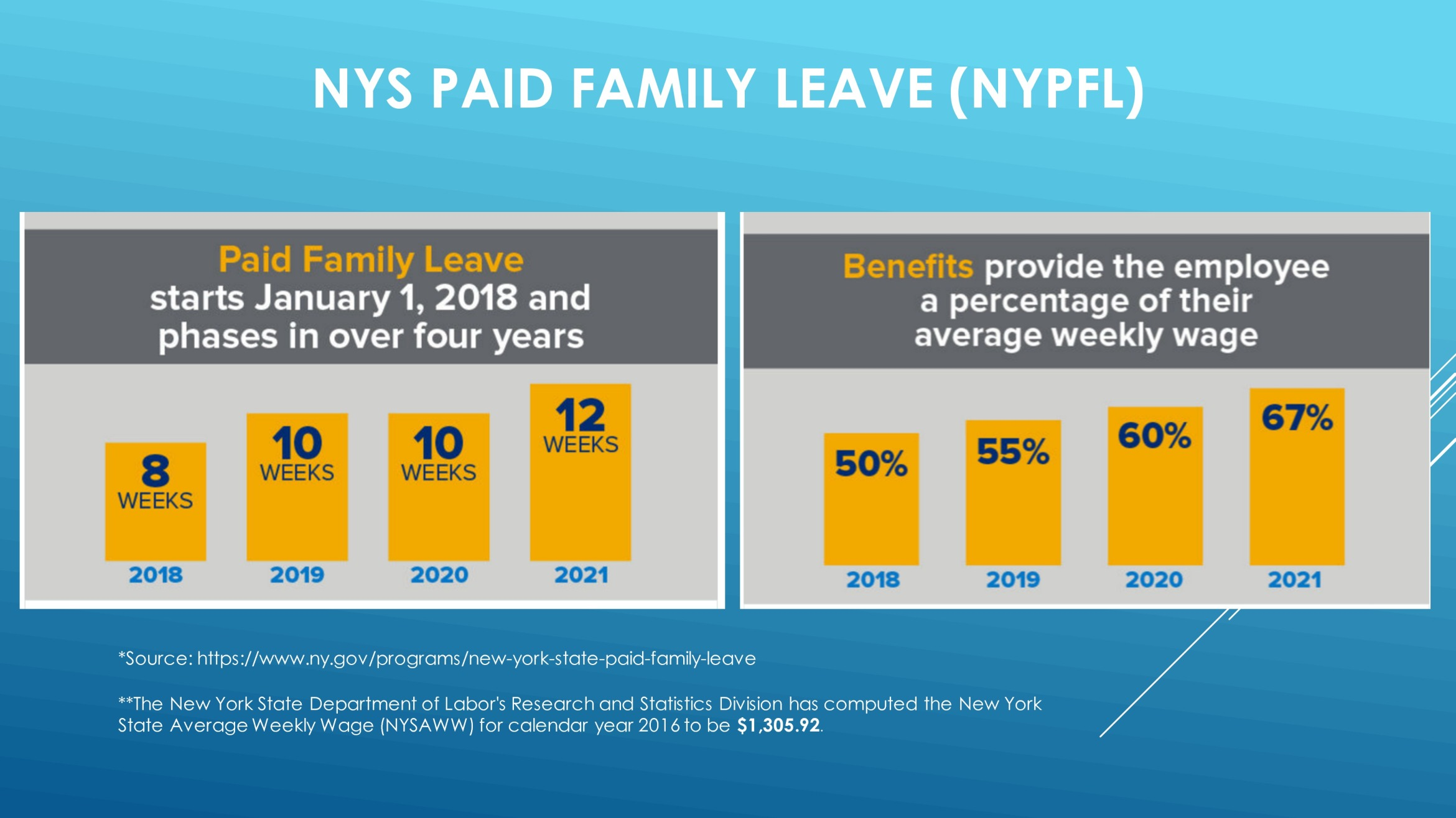 NYS_Paid_Family_Leave_ES_11-7